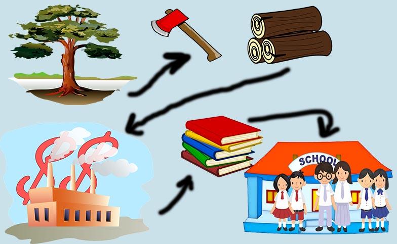 Proses Pembuatan Kertas