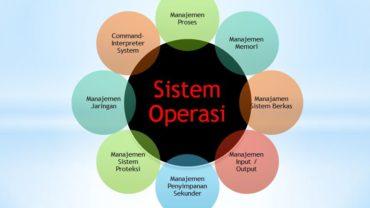Komponen Pada Sistem Operasi