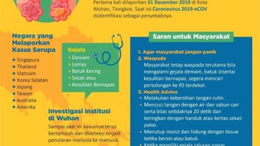 Penyebab Virus Corona Dan Cara Mencegahnya